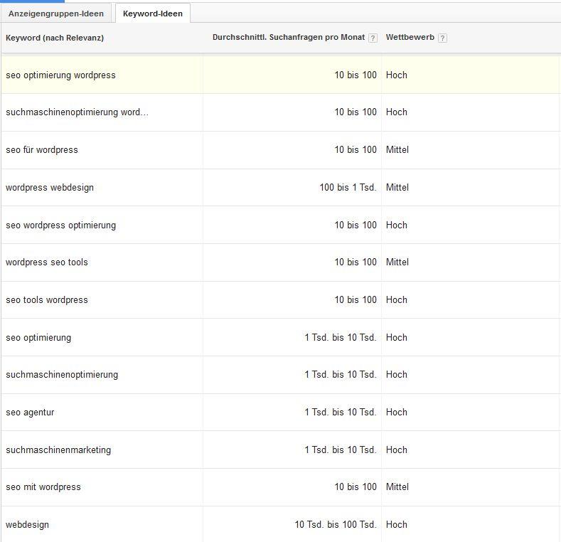 SEO WordPress: Google Keyword-Planer